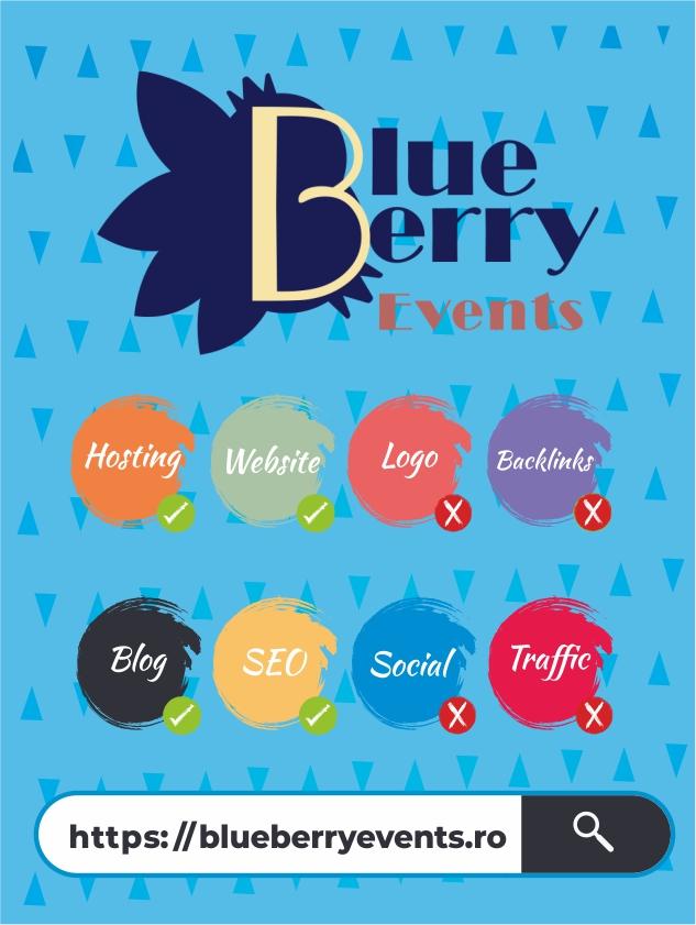 BlueberryEvents