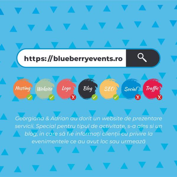 BlueberryEvents